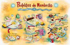 Acercándonos al 25 de Mayo hoy te traemos una receta ilustrada para poder leer y cocinar con los más pequeños. ¡Revolucionemos la cocina y disfrutemos de una tarde en en familia compartiendo estas pequeñas delicias nacionales!
