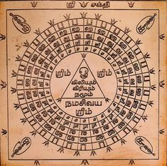 Jothidam In Tamil, Temple India, Hindu Temple, Shiva Hindu, Kali Yantra, Lord Shiva Mantra, Yantra Tattoo, Shiva Songs, Love Message For Boyfriend