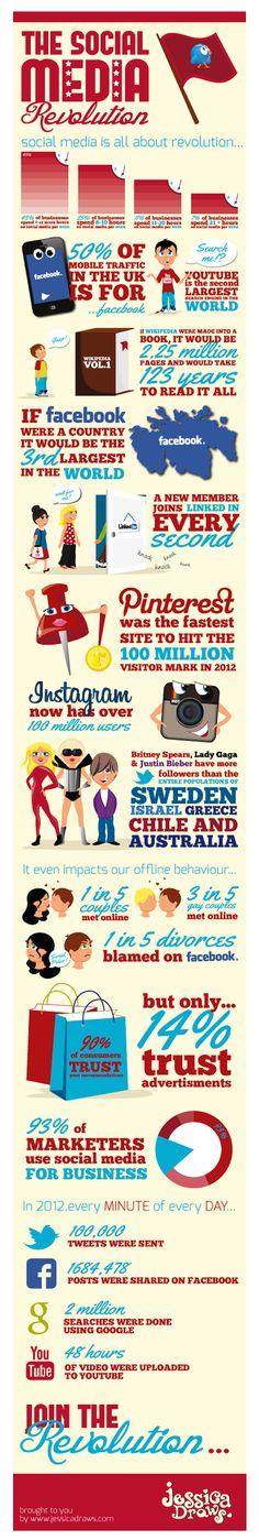[Infographie] L'année 2012 des réseaux sociaux en chiffres - FrenchWeb.fr