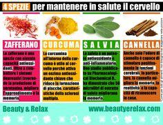 #Dieta: Quattro #spezie per migliorare la salute del tuo #cervello.