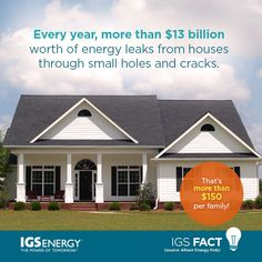 #energy_facts #IGS_energy #IGS