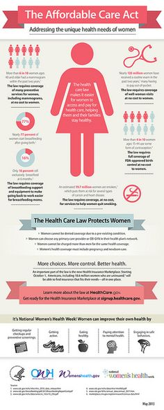 HHS #Infographic: Women have unique health needs. Learn how the health care law makes it easier for women to access services.