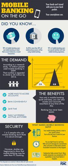 Interessante Infografik mit einem Überblick zu Mobile Banking