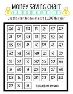 Use This Chart to Save $1,000 This Year! So easy and VISUAL!