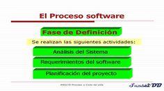 Análisis de Sistemas 07 - Proceso y Ciclo de Vida del  Software