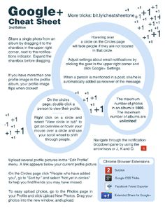 Google+ Cheat Sheet!