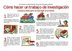 Como hacer un trabajo de #investigación #infografia