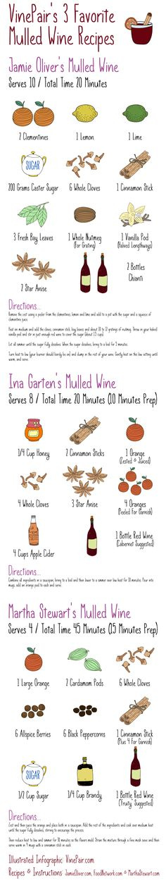 I don't think I've ever had mulled wine, but after finding this cool infographic from Vinepair, I am going to try out a recipe or two for our holiday party!vinepair mulled wine