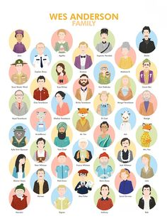 Wes Anderson Family - Maria Suarez-Inclan Bad Dads V - Spoke Art gallery   Available here: http://store.spoke-art.com/products/maria-suarez-inclan-wes-anderson-family   https://www.behance.net/gallery/21080681/Wes-Anderson-Family-poster