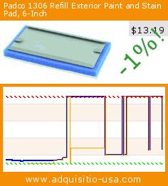 Padco 1306 Refill Exterior Paint and Stain Pad, 6-Inch (Tools & Home Improvement). Drop 70%! Current price $13.19, the previous price was $44.12. https://www.adquisitio-usa.com/padco-incorporated-usa/padco-1306-refill