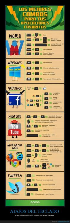 ATAJOS DEL TECLADO - Para hacer tu vida más fácil en las redes sociales