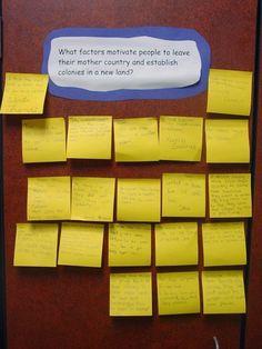 Social Studies Success: Door Slaps - Formative Assessment
