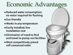 The Natures Head Composting Toilet is the latest design, the best ...