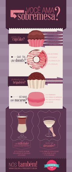 I Could Kill For Dessert Infographic by Mariana DOrnellas, via Behance
