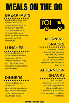 Meal Planning for Commuter Students | Orphan Survival Guide