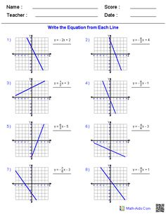Finding Slope from a Graphed Line Algebra worksheets
