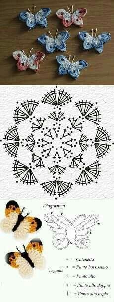 38 Ideas crochet doilies diagram free pattern charts 38 Ideas cr… – Knitting patterns, knitting designs, knitting for beginners. Crochet Diy, Crochet Doily Diagram, Crochet Motifs, Crochet Flower Patterns, Crochet Chart, Crochet Doilies, Crochet Flowers, Crochet Stitches, Thread Crochet