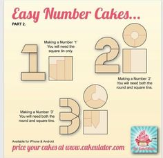Numbered birthday cakes using normal cake tins