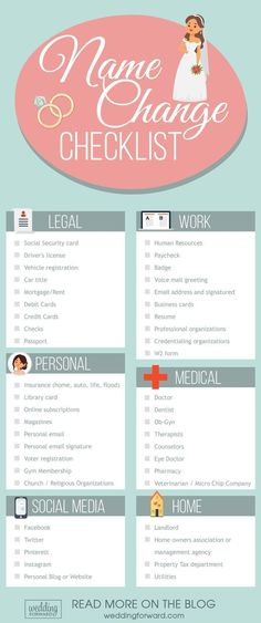 Image result for Want Good Ideas To Help Plan A Wedding Then Look Below infographic