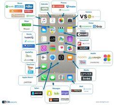 Disrupting Apple Apps