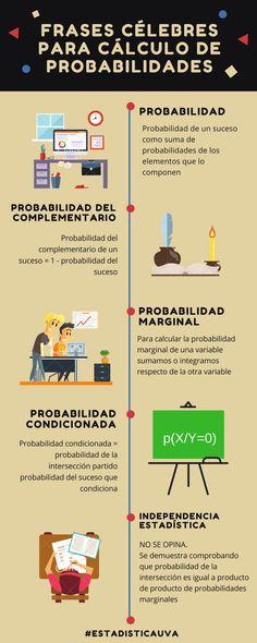 Algunas cuestiones a tener en cuenta en probabilidad #estadistica #UVAEduca #estadisticauva