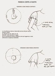 I Quaderni di Studio Manie: REGOLA COSTRUZIONE MANICA A RUOTA