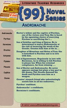 Andromache - here's a character cheat-sheet taken from the Highly Effective Teaching Resource {99 Novel} Series by LeftHandedLearning.com - An easy to use Differentiated Instruction technique, for scaffolding, Inclusion, regular or Special Education. A must for English teachers! Get them all at https://www.teacherspayteachers.com/Store/Left-handed-Learning/Category/-99-Novel-Series