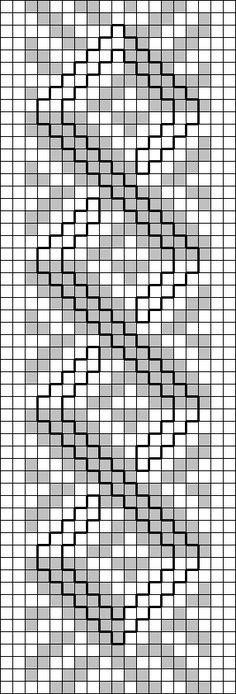 twill tablet weaving pattern by Marijke van Epen