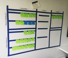 """Myönnetään olen Lista-ihminen (ehkä myös Sähköteippi-ihminen). Tänään viimeistelin työpöydän viereen askartelemani listahulluuden huipentuman: Lista-seinän. Tässä on nyt listattu ja plaseerattu työt suunnilleen kesäloman alkuun  """"Hyvin listattu puoliksi tehty""""  #todo #organisointi #toimisto #töissä #aikataulu #lean #office #atwork #organizing #tape #teippi #sähköteippi #lähiverkko #projekti"""