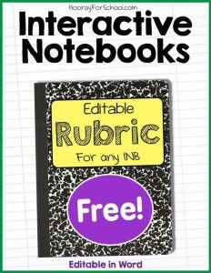 January 2016 - Get these four freebies for any interactive notebook. Rubric, table of contents, tabs, notebook pocket. Interactive Notebook Rubric, Science Notebook Rubric, Science Notebooks, Math Notebooks, Middle School Science, 5th Grade Science, Math School, Math Class, Reading Notebooks