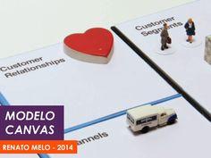Modelo Canvas de Negócios & Startups - Aula by Renato Melo via slideshare