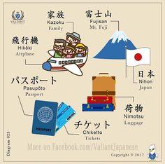 Japanese travel words