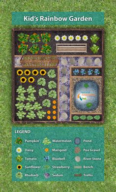 Kid's Rainbow Garden Plan for a garden that is not only fun to be in but grows healthy food for children to eat. #Gardening #gardenplan
