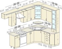 Planning Your Kitchen: Making Design Choices in the Right Order Kitchen Cabinet Sizes, Building Kitchen Cabinets, Kitchen Cabinets Decor, Kitchen Cabinet Design, Modern Kitchen Design, Home Decor Kitchen, Interior Design Kitchen, Bedroom Furniture Redo, Furniture Nyc