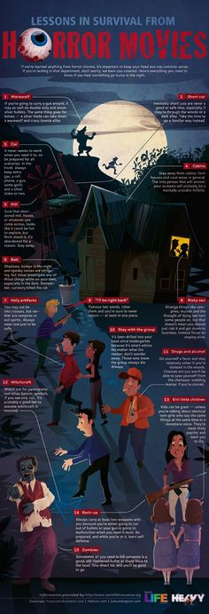 Horror Info Graphs - I would totally buy insurance from these people