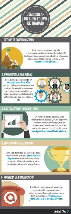 5 fases para crear un buen Equipo de Trabajo #infografia #infographic #rrhh
