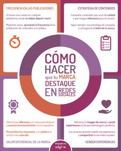 Claves para que una marca triunfe en redes sociales Marketing Quotes, Business Marketing, Content Marketing, Online Marketing, Social Media Marketing, Digital Marketing, Marketing Calendar, Marketing Strategies, Marketing Ideas