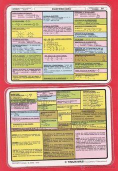 Formulario chuleta n 33 matematicas modernas ficha plastico formulario chuleta n 30 electricidad ficha plastificada distein timun mas urtaz Images