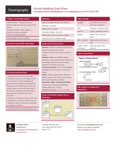 domain modelling cheat sheet by nataliemoore httpwwwcheatographycom