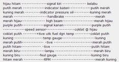 12 best kelisa images diagram, daihatsu, ignition system 1995 Daihatsu Mira besihitam autoparts diagramwiring meter mira l200s ke kancil 850660