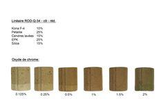 Tessons en argile H550 (Plainsman), trempés dans la porcelaine 900 (PSH) Cuisson cône 9, réduction