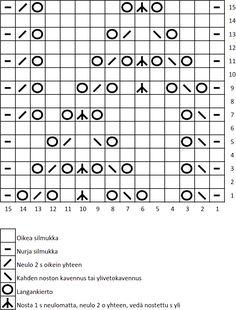 Sukkapitsi.png (794×1044)