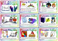 KS2 Literacy Display - All About Endings - How to end different genres of texts