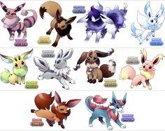 Résultats de recherche d'images pour «fan evoli evolution»