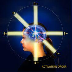 Awakening The Illuminated Heart/SOR - ANIK Academy - The Heart of Life