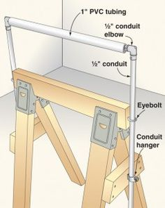 Click To Enlarge - Add an adjustable outfeed roller to your sawhorse