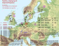"dna map of european people   Haplogroup I1 STR ""Cluster"" Analysis"