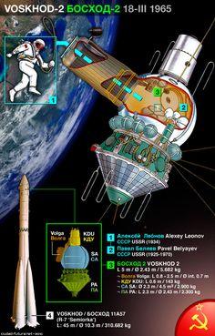 Valentina Tereshkova, Cosmos, John Glenn, Alexey Leonov, Constellations, Nasa Pictures, Kerbal Space Program, Rocket Design, Space Projects