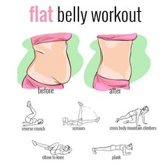 Score Gorgeous Abs Fast with this Fat-Blasting Core Workout Plan
