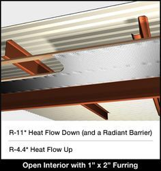 Insulated roof panels insulated roof wall panels kingspan installing double bubble foil insulation under truss on furring strips this information page is for an existing roof installation in steel and metal publicscrutiny Images